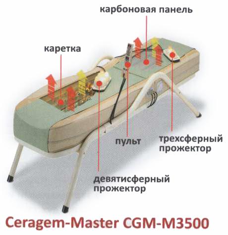 Как сделать аккумуляторный шуруповерт сетевым